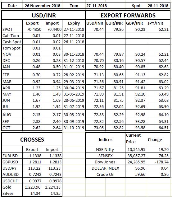 Rate Sheet 26 Nov 2018