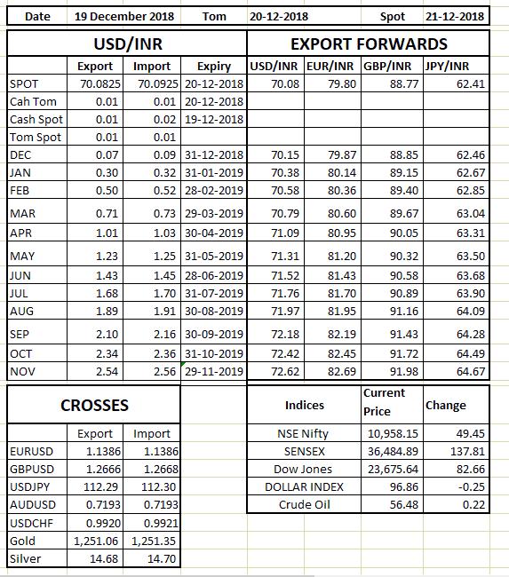 Rate Sheet 18 Dec 2018