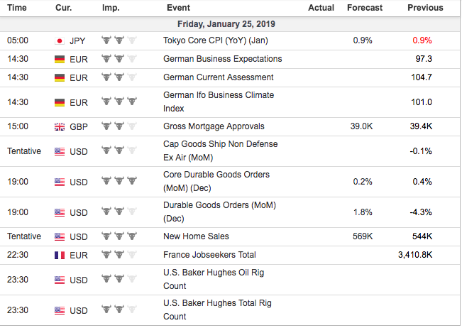 economic events friday