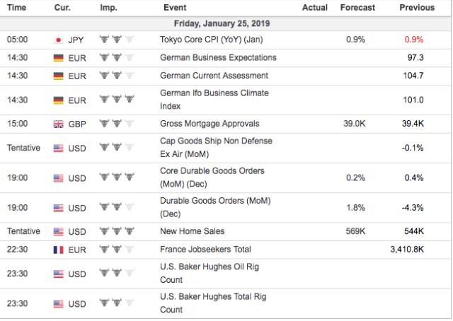 economic events friday