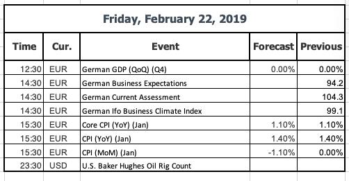 Feb 22 Economic Data