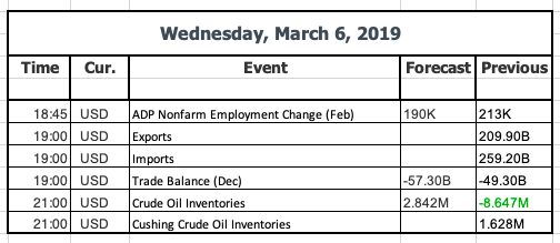 Event 06 March 2019