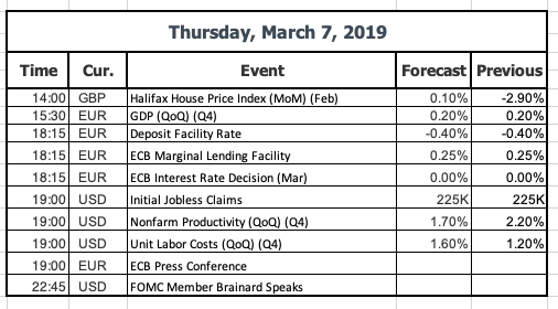 Forex events 2019