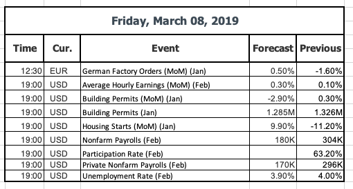 Event 08 March 2019