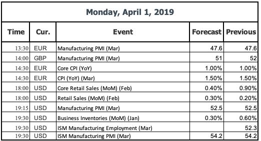Events 1 April 2019