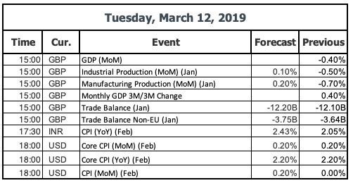 Events 12 March 19