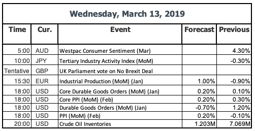 Events 13 March 19
