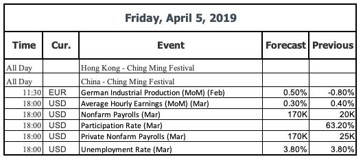 Events 5 April 2019