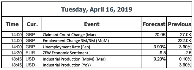 Events 16 apr 19