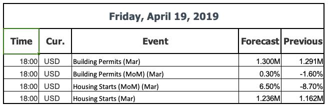 Events 19 April 19