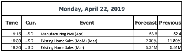 Events 22 April 19