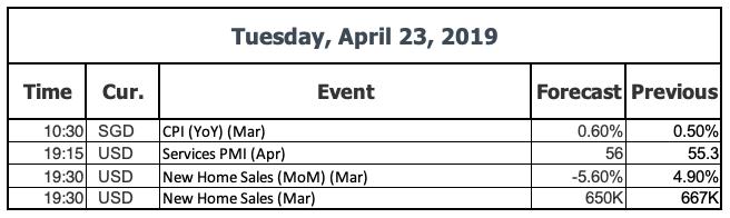 Events 23 April 19