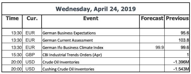 Events 24 April 19