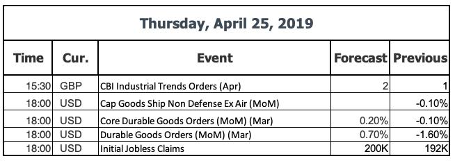 Events 25 April 19